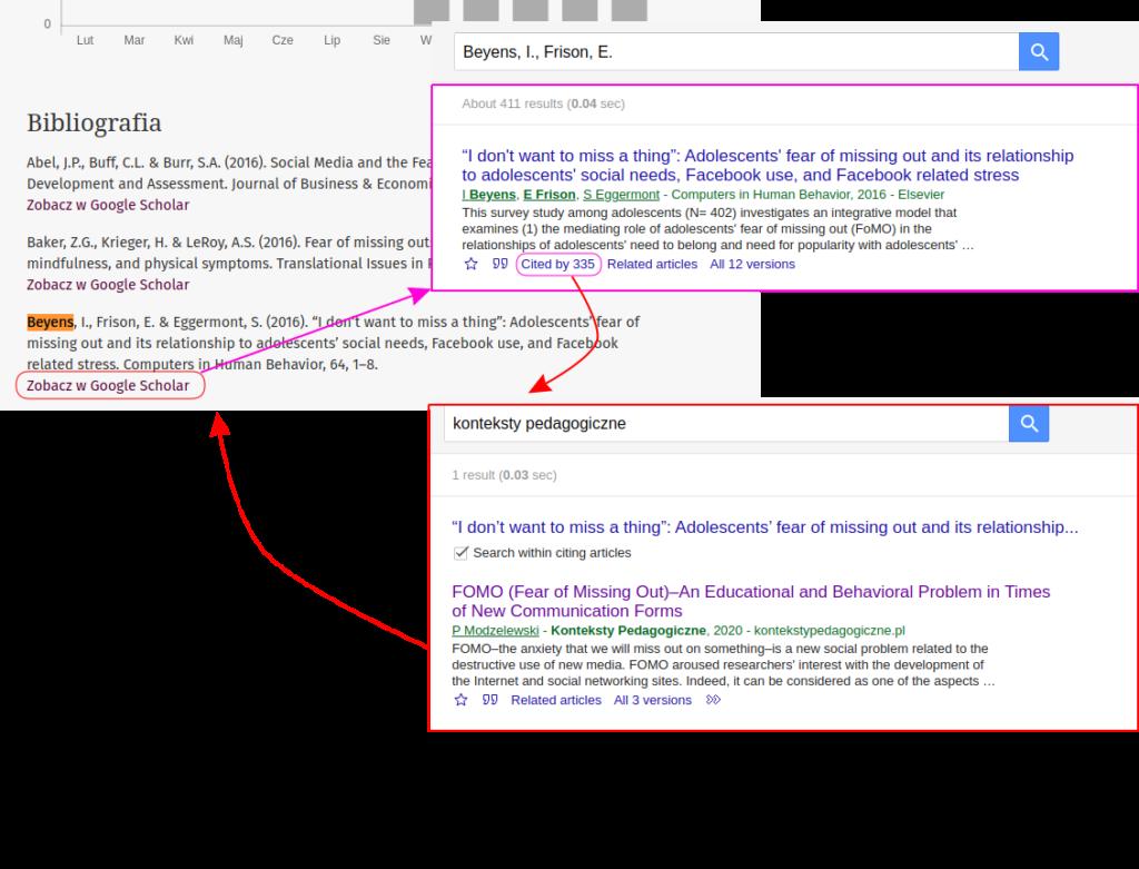 google scholar indexing loop